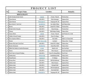 Proyek Kitchen Set 1